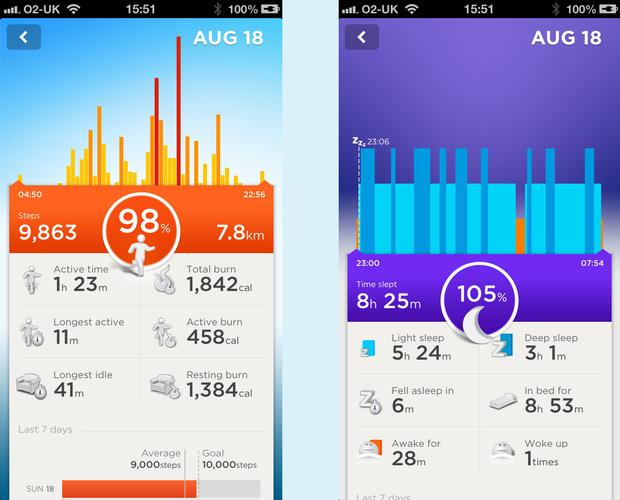 Jawbone Up Move review - Tech Advisor